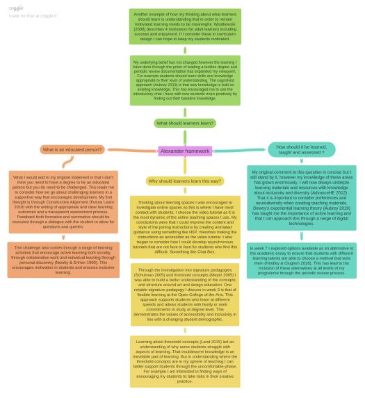 reflecting using the Alexander Framework